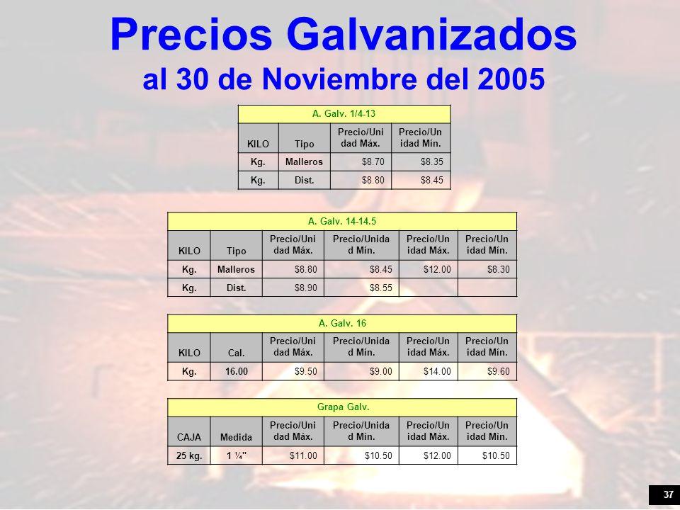 37 Precios Galvanizados al 30 de Noviembre del 2005 A. Galv. 1/4-13 KILOTipo Precio/Uni dad Máx. Precio/Un idad Mín. Kg.Malleros$8.70$8.35 Kg.Dist.$8.