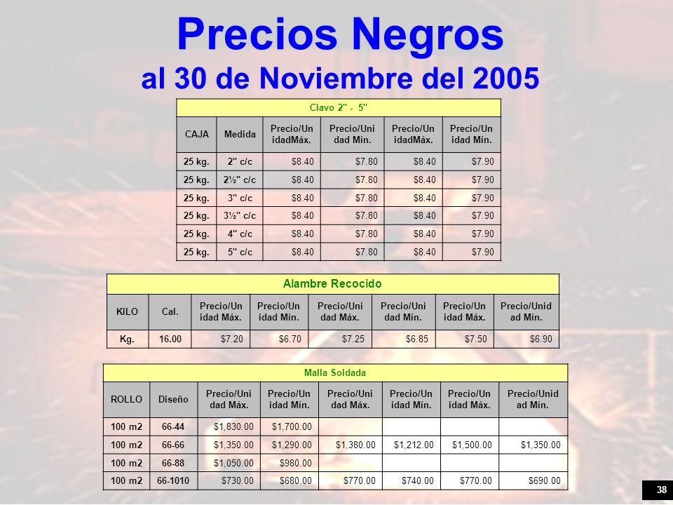 38 Precios Negros al 30 de Noviembre del 2005 Clavo 2