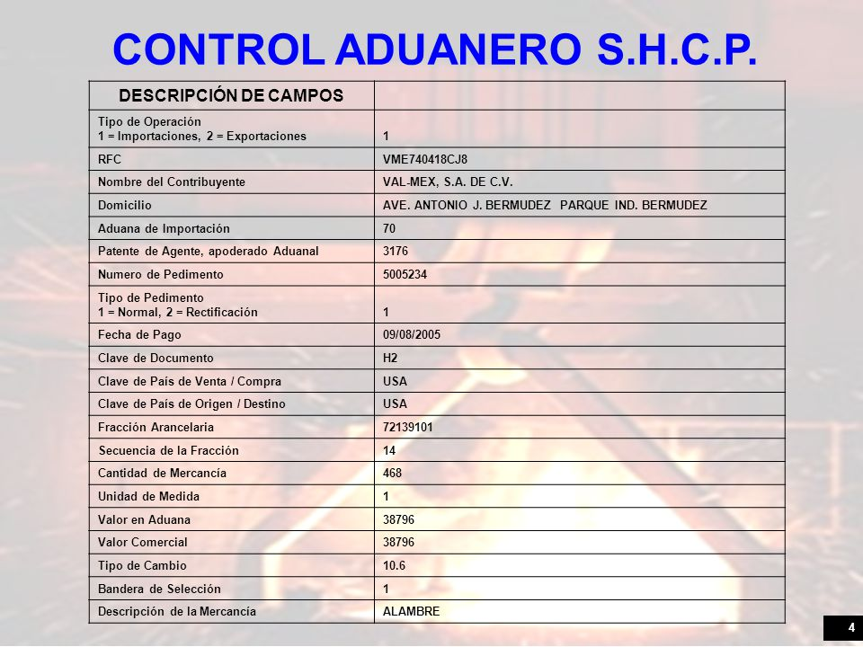4 DESCRIPCIÓN DE CAMPOS Tipo de Operación 1 = Importaciones, 2 = Exportaciones1 RFCVME740418CJ8 Nombre del ContribuyenteVAL-MEX, S.A. DE C.V. Domicili