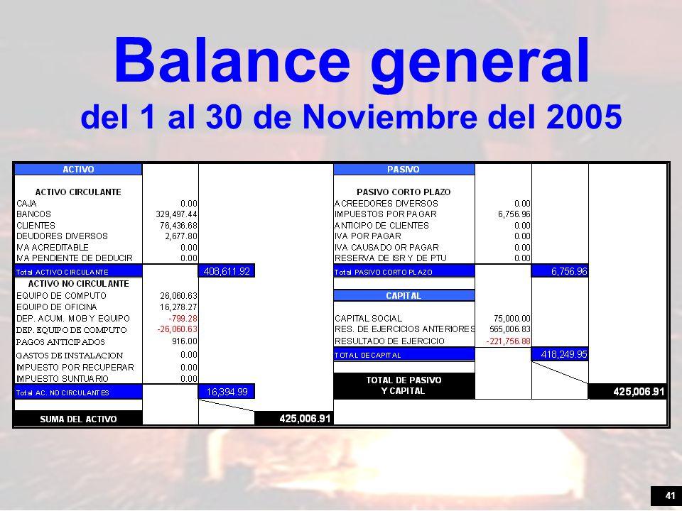 41 Balance general del 1 al 30 de Noviembre del 2005