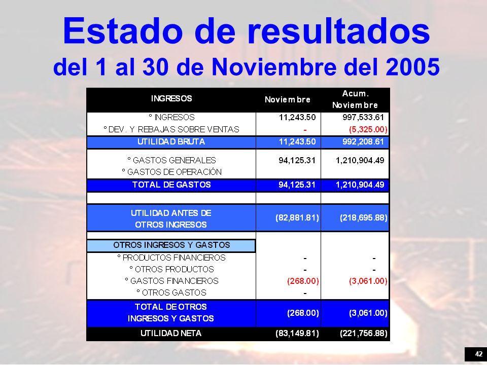 42 Estado de resultados del 1 al 30 de Noviembre del 2005