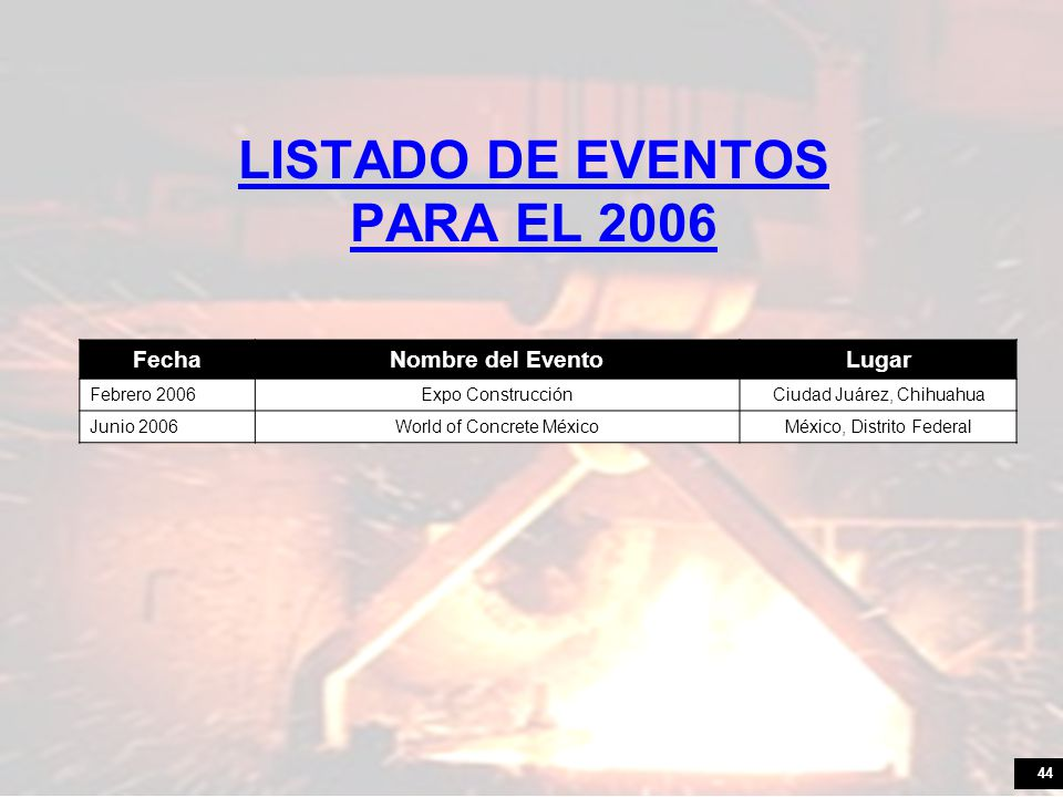 44 LISTADO DE EVENTOS PARA EL 2006 FechaNombre del EventoLugar Febrero 2006Expo ConstrucciónCiudad Juárez, Chihuahua Junio 2006World of Concrete MéxicoMéxico, Distrito Federal