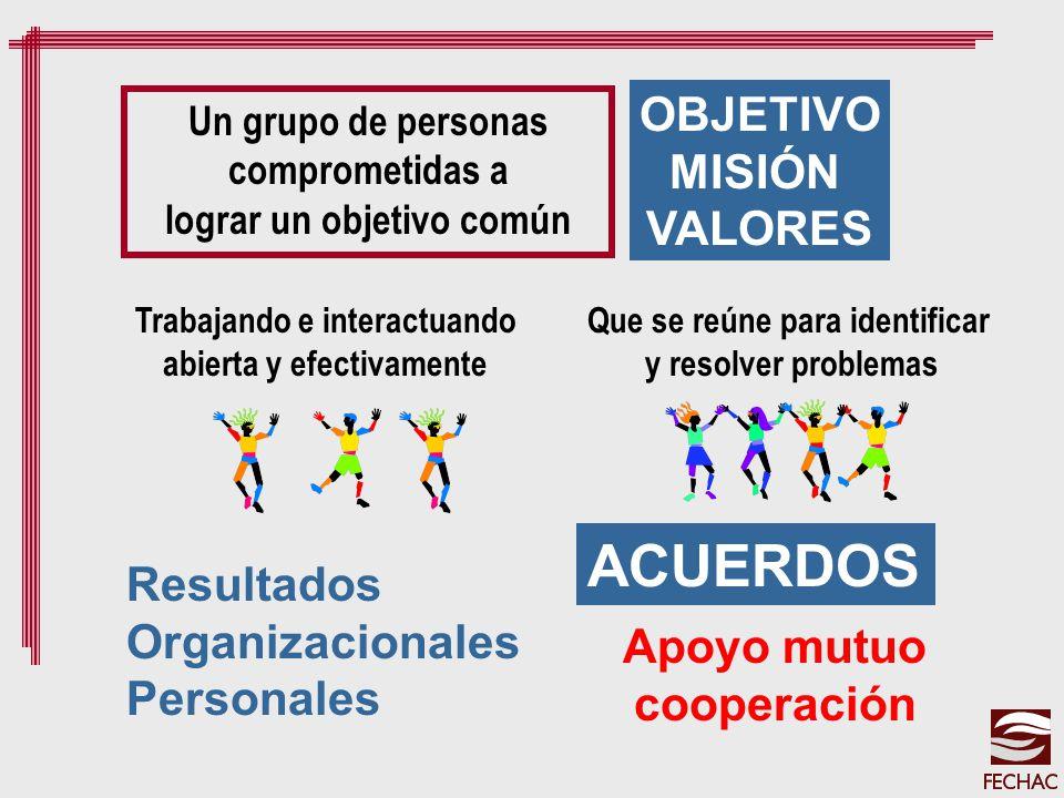 OBJETIVO MISIÓN VALORES Un grupo de personas comprometidas a lograr un objetivo común Trabajando e interactuando abierta y efectivamente Que se reúne