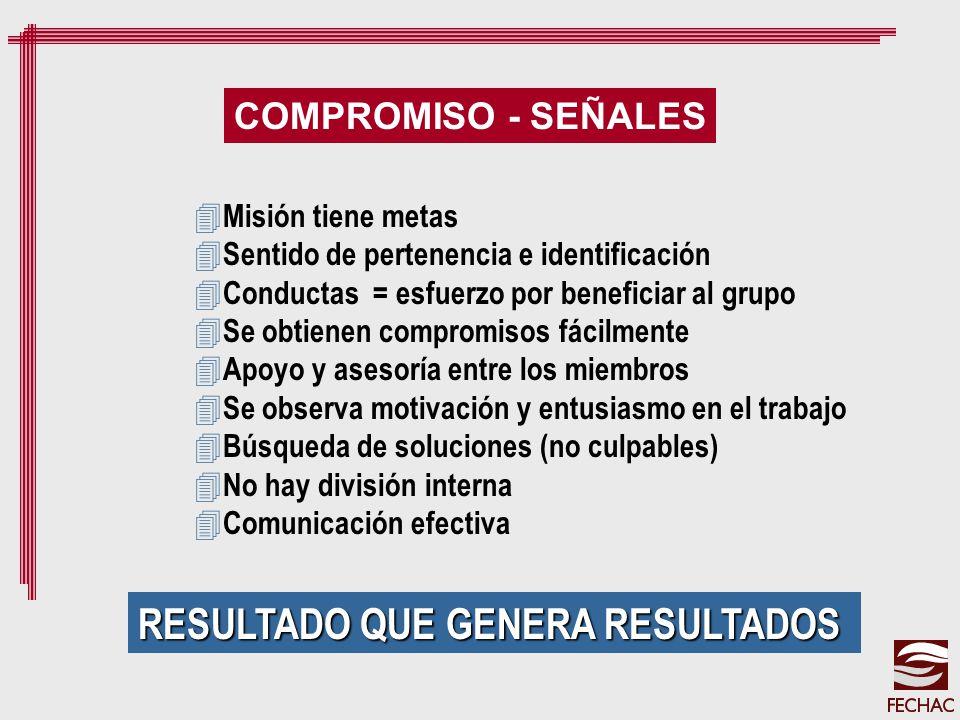COMPROMISO - SEÑALES 4 Misión tiene metas 4 Sentido de pertenencia e identificación 4 Conductas = esfuerzo por beneficiar al grupo 4 Se obtienen compr