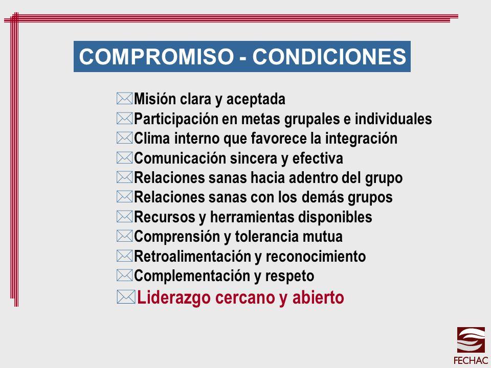 COMPROMISO - CONDICIONES * Misión clara y aceptada * Participación en metas grupales e individuales * Clima interno que favorece la integración * Comu