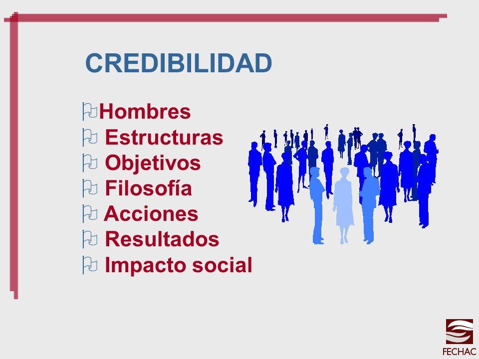 CREDIBILIDAD OHombres O Estructuras O Objetivos O Filosofía O Acciones O Resultados O Impacto social