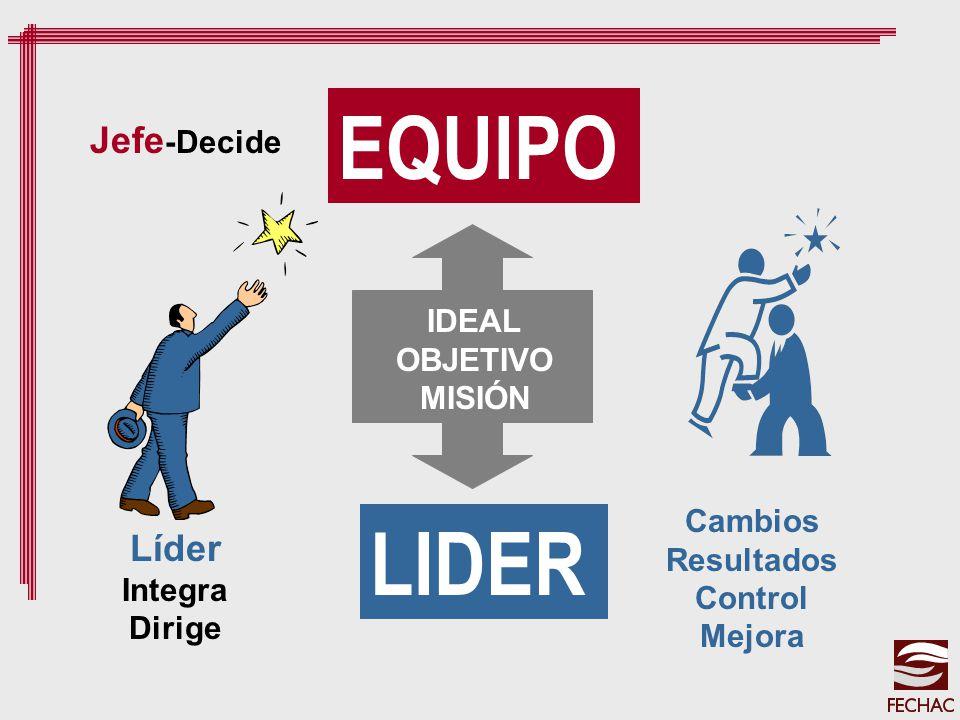 EQUIPO LIDER IDEAL OBJETIVO MISIÓN Líder Integra Dirige Cambios Resultados Control Mejora Jefe -Decide