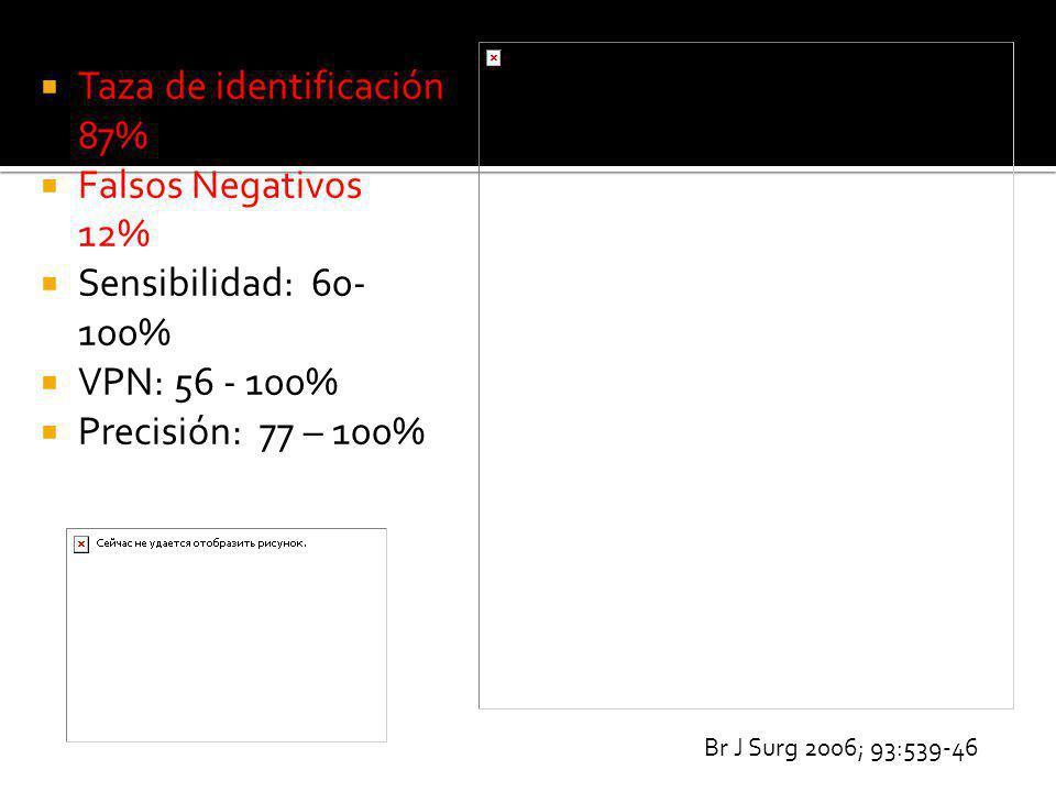 Taza de identificación 87% Falsos Negativos 12% Sensibilidad: 60- 100% VPN: 56 - 100% Precisión: 77 – 100% Br J Surg 2006; 93:539-46