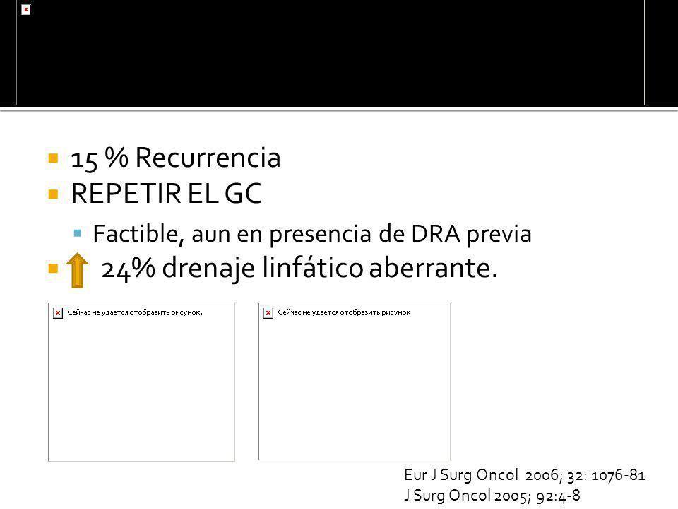 15 % Recurrencia REPETIR EL GC Factible, aun en presencia de DRA previa 24% drenaje linfático aberrante. Eur J Surg Oncol 2006; 32: 1076-81 J Surg Onc