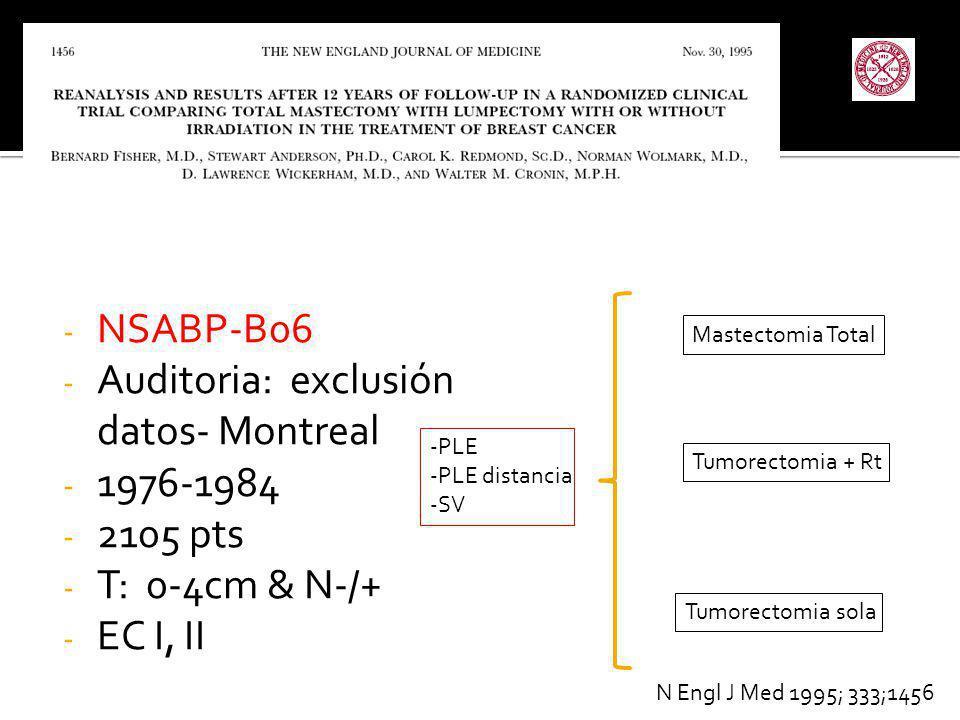 - NSABP-B06 - Auditoria: exclusión datos- Montreal - 1976-1984 - 2105 pts - T: 0-4cm & N-/+ - EC I, II Mastectomia Total Tumorectomia + Rt Tumorectomi