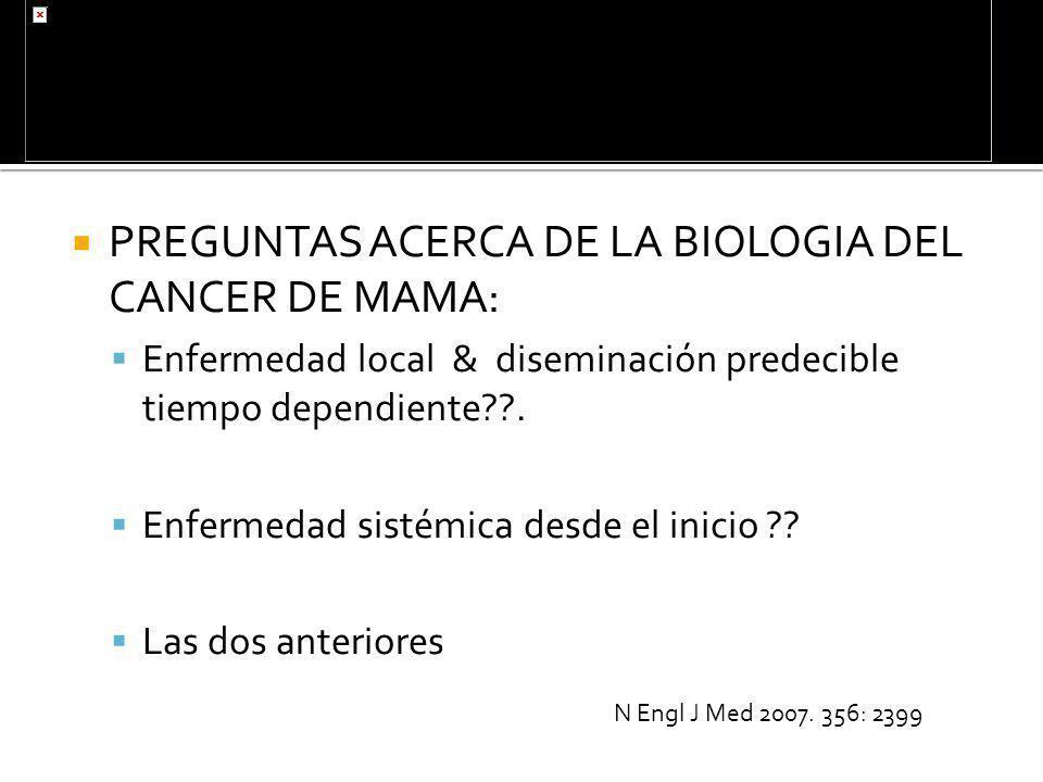 PREGUNTAS ACERCA DE LA BIOLOGIA DEL CANCER DE MAMA: Enfermedad local & diseminación predecible tiempo dependiente??. Enfermedad sistémica desde el ini