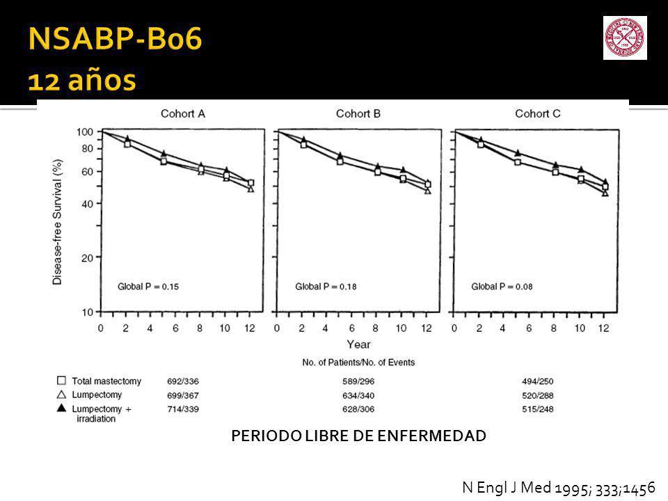 N Engl J Med 1995; 333;1456 PERIODO LIBRE DE ENFERMEDAD