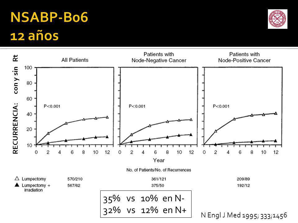 N Engl J Med 1995; 333;1456 35% vs 10% en N- 32% vs 12% en N+ RECURRENCIA: con y sin Rt