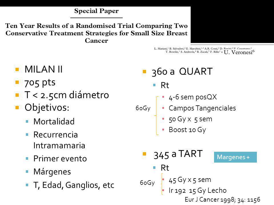 MILAN II 705 pts T < 2.5cm diámetro Objetivos: Mortalidad Recurrencia Intramamaria Primer evento Márgenes T, Edad, Ganglios, etc 360 a QUART Rt 4-6 se