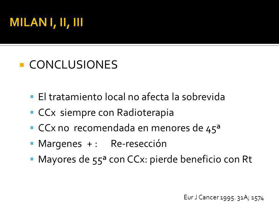 CONCLUSIONES El tratamiento local no afecta la sobrevida CCx siempre con Radioterapia CCx no recomendada en menores de 45ª Margenes + : Re-resección M