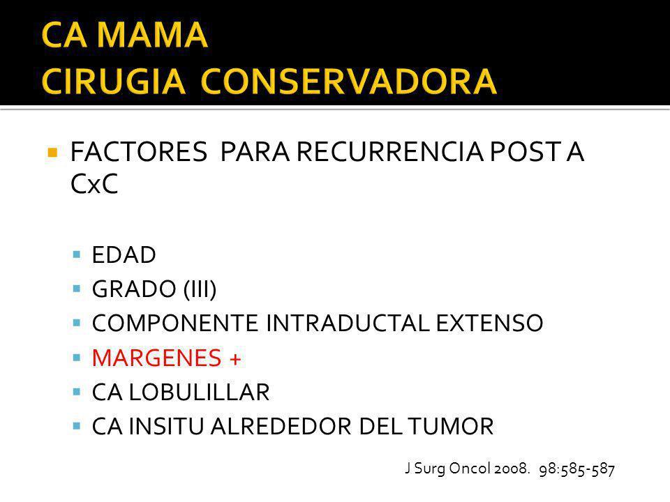 FACTORES PARA RECURRENCIA POST A CxC EDAD GRADO (III) COMPONENTE INTRADUCTAL EXTENSO MARGENES + CA LOBULILLAR CA INSITU ALREDEDOR DEL TUMOR J Surg Onc
