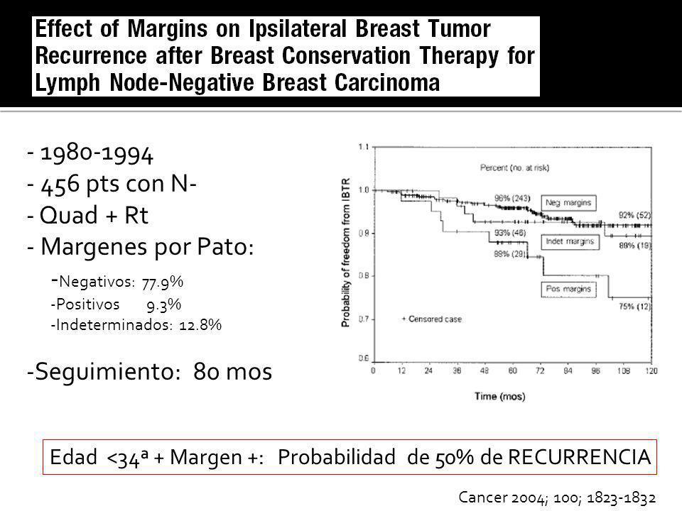 - 1980-1994 - 456 pts con N- - Quad + Rt - Margenes por Pato: - Negativos: 77.9% -Positivos 9.3% -Indeterminados: 12.8% -Seguimiento: 80 mos Cancer 20