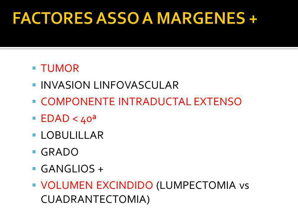 TUMOR INVASION LINFOVASCULAR COMPONENTE INTRADUCTAL EXTENSO EDAD < 40ª LOBULILLAR GRADO GANGLIOS + VOLUMEN EXCINDIDO (LUMPECTOMIA vs CUADRANTECTOMIA)