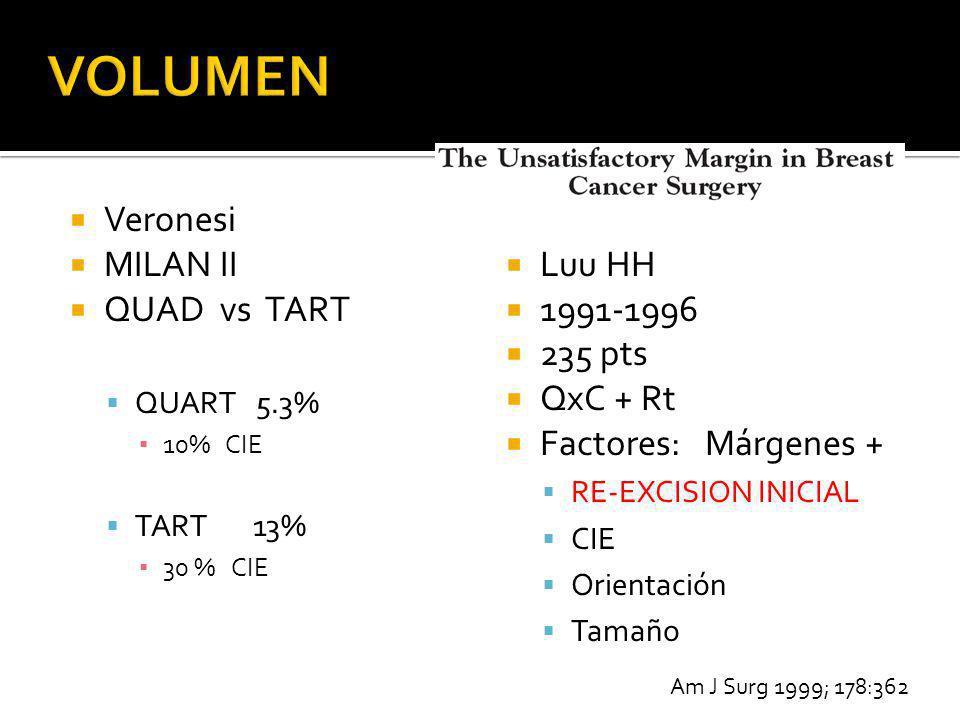 Veronesi MILAN II QUAD vs TART QUART 5.3% 10% CIE TART 13% 30 % CIE Luu HH 1991-1996 235 pts QxC + Rt Factores: Márgenes + RE-EXCISION INICIAL CIE Ori