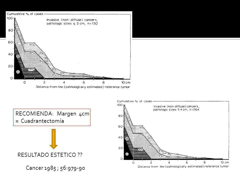 RECOMIENDA: Margen 4cm = Cuadrantectomía RESULTADO ESTETICO ??