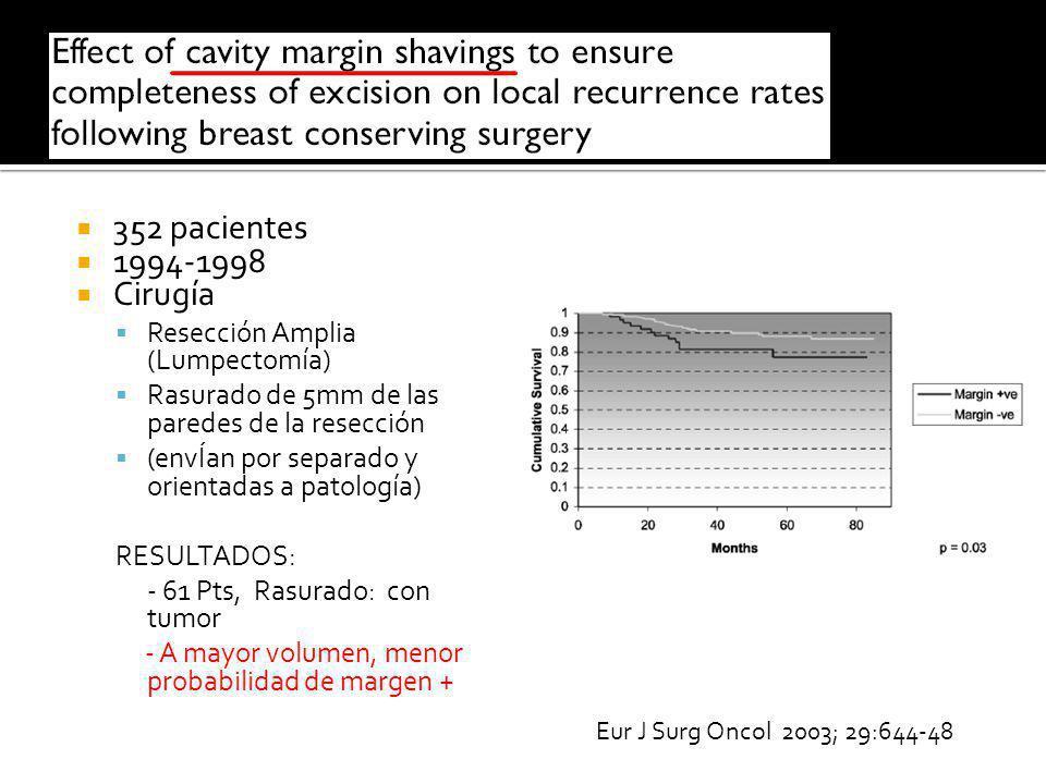 352 pacientes 1994-1998 Cirugía Resección Amplia (Lumpectomía) Rasurado de 5mm de las paredes de la resección (envÍan por separado y orientadas a pato