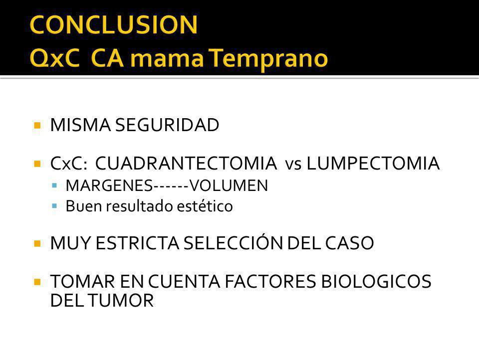 MISMA SEGURIDAD CxC: CUADRANTECTOMIA vs LUMPECTOMIA MARGENES------VOLUMEN Buen resultado estético MUY ESTRICTA SELECCIÓN DEL CASO TOMAR EN CUENTA FACT