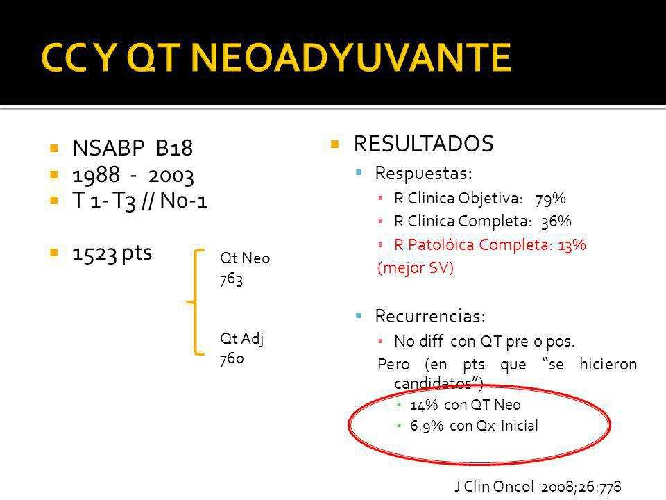 NSABP B18 1988 - 2003 T 1- T3 // N0-1 1523 pts RESULTADOS Respuestas: R Clinica Objetiva: 79% R Clinica Completa: 36% R Patolóica Completa: 13% (mejor