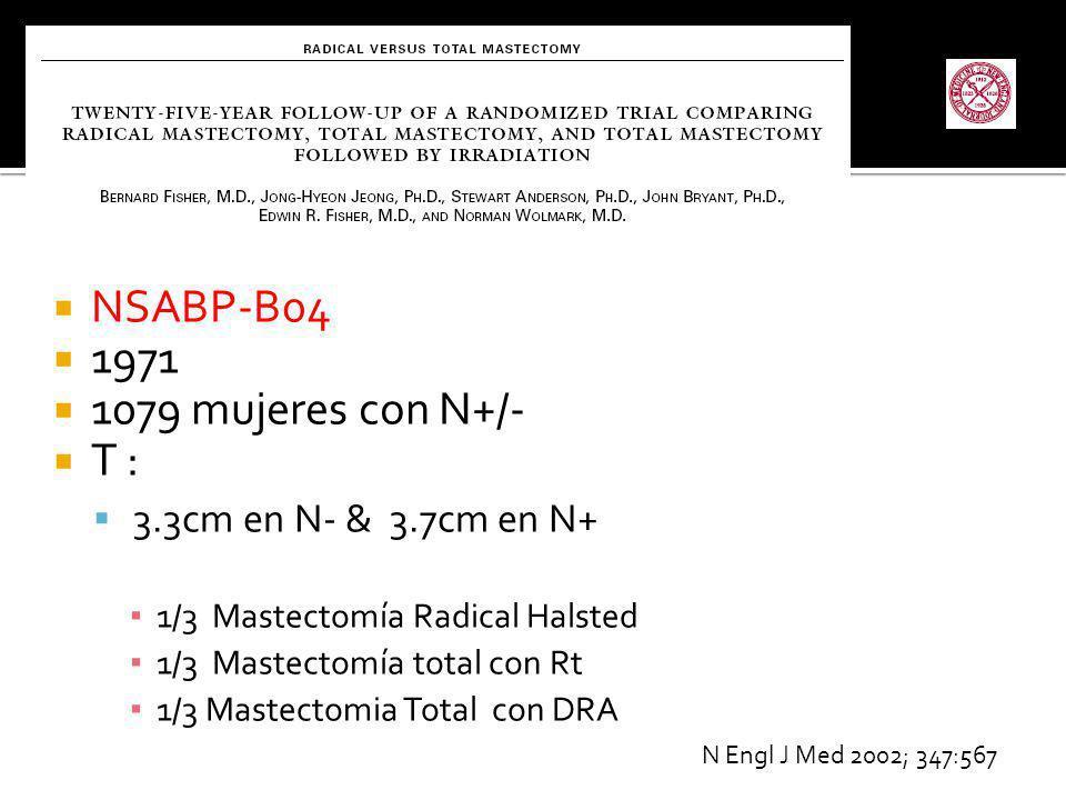 NSABP-B04 1971 1079 mujeres con N+/- T : 3.3cm en N- & 3.7cm en N+ 1/3 Mastectomía Radical Halsted 1/3 Mastectomía total con Rt 1/3 Mastectomia Total