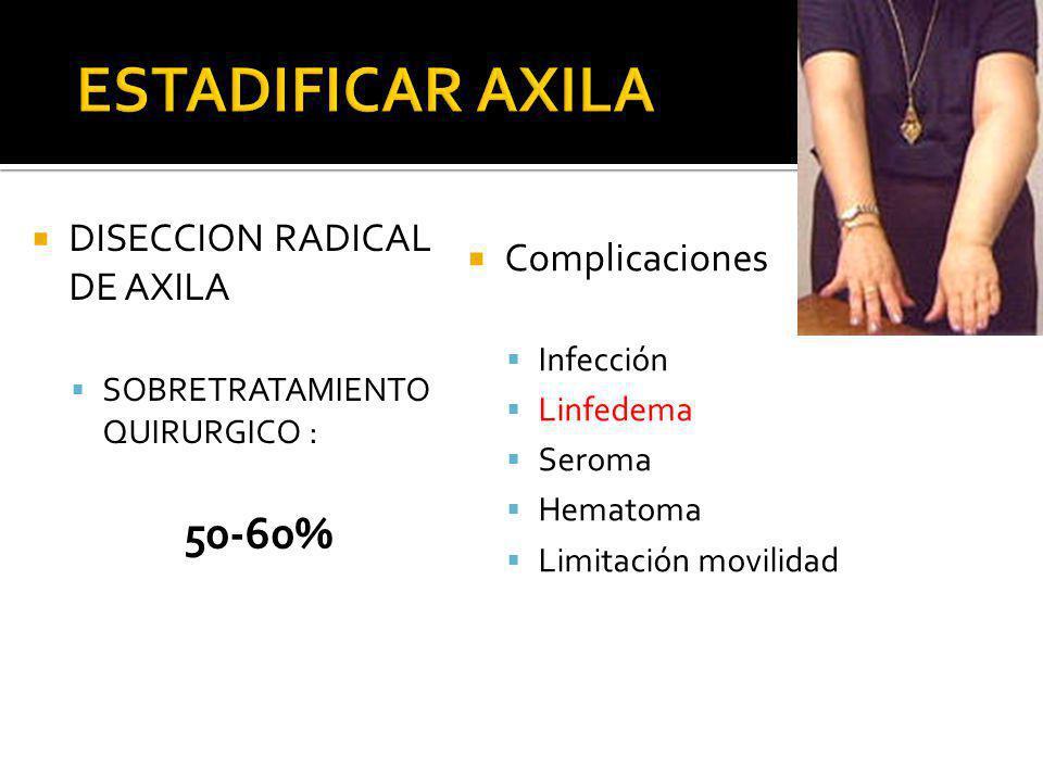 DISECCION RADICAL DE AXILA SOBRETRATAMIENTO QUIRURGICO : 50-60% Complicaciones Infección Linfedema Seroma Hematoma Limitación movilidad