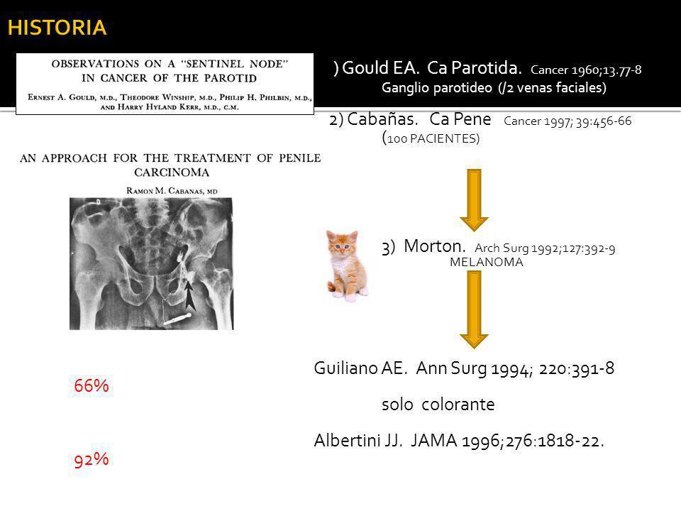 1) Gould EA. Ca Parotida. Cancer 1960;13.77-8 Ganglio parotideo (/2 venas faciales) 2) Cabañas. Ca Pene Cancer 1997; 39:456-66 ( 100 PACIENTES) 3) Mor