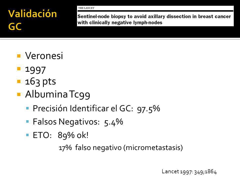 Veronesi 1997 163 pts Albumina Tc99 Precisión Identificar el GC: 97.5% Falsos Negativos: 5.4% ETO: 89% ok! 17% falso negativo (micrometastasis) Lancet