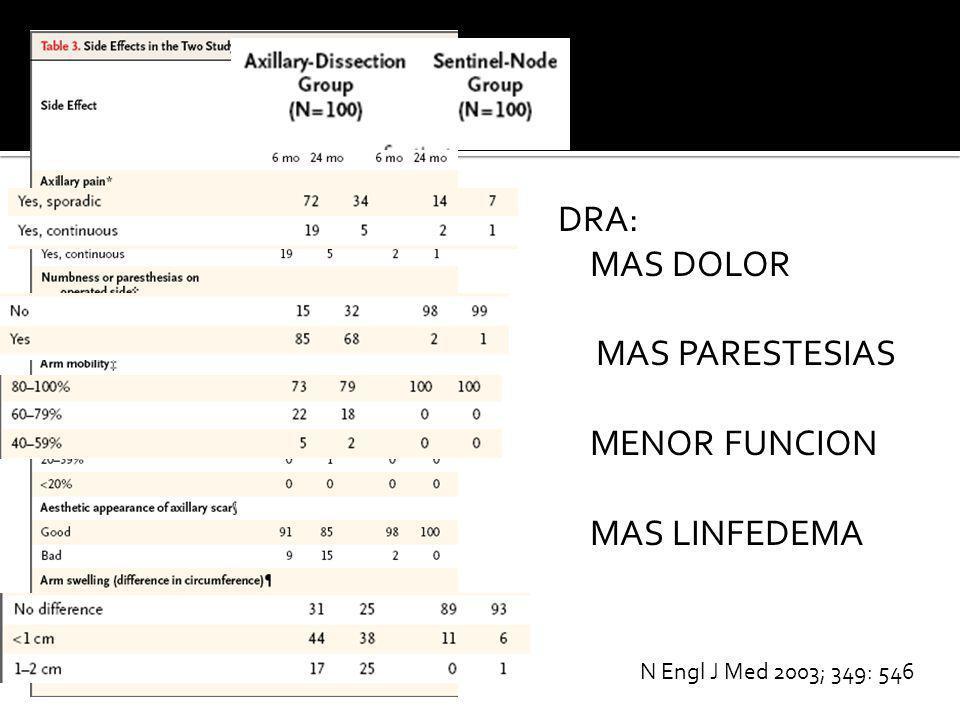 DRA: MAS DOLOR MAS PARESTESIAS MENOR FUNCION MAS LINFEDEMA N Engl J Med 2003; 349: 546