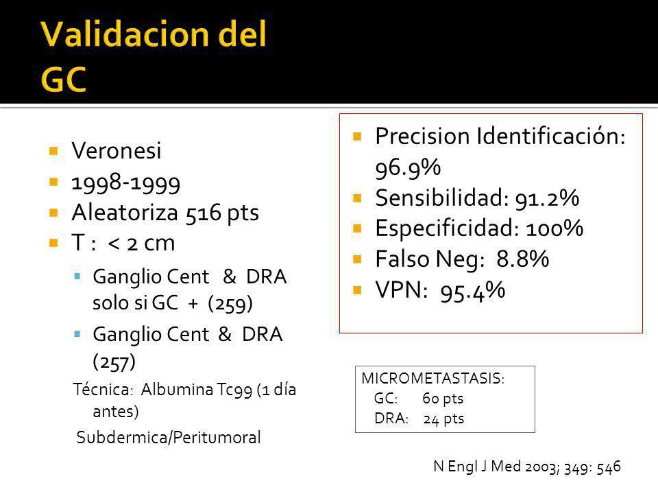 Veronesi 1998-1999 Aleatoriza 516 pts T : < 2 cm Ganglio Cent & DRA solo si GC + (259) Ganglio Cent & DRA (257) Técnica: Albumina Tc99 (1 día antes) S