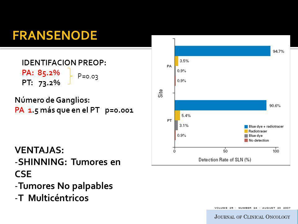 VENTAJAS: -SHINNING: Tumores en CSE -Tumores No palpables -T Multicéntricos IDENTIFACION PREOP: PA: 85.2% PT: 73.2% Número de Ganglios: PA 1.5 más que
