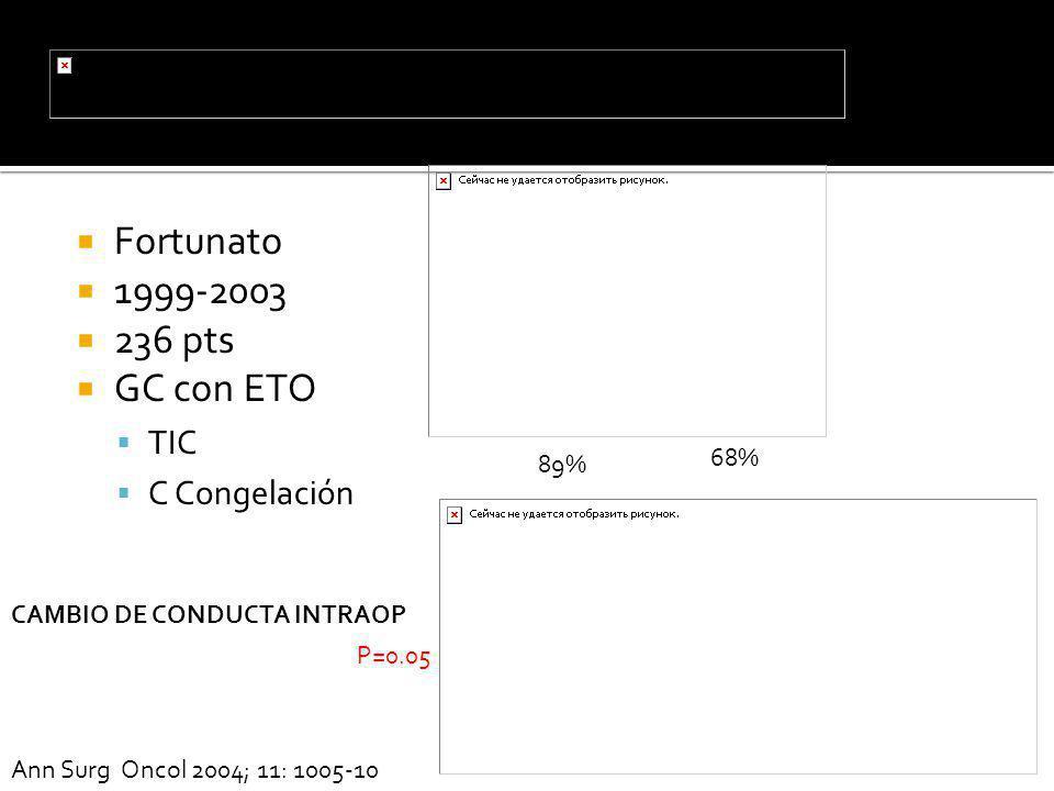 Fortunato 1999-2003 236 pts GC con ETO TIC C Congelación Ann Surg Oncol 2004; 11: 1005-10 89% 68% P=0.05 CAMBIO DE CONDUCTA INTRAOP
