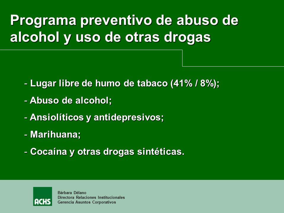Bárbara Délano Directora Relaciones Institucionales Gerencia Asuntos Corporativos Programa preventivo de abuso de alcohol y uso de otras drogas - Luga