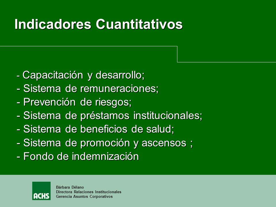 Bárbara Délano Directora Relaciones Institucionales Gerencia Asuntos Corporativos - Capacitación y desarrollo; - Sistema de remuneraciones; - Prevenci