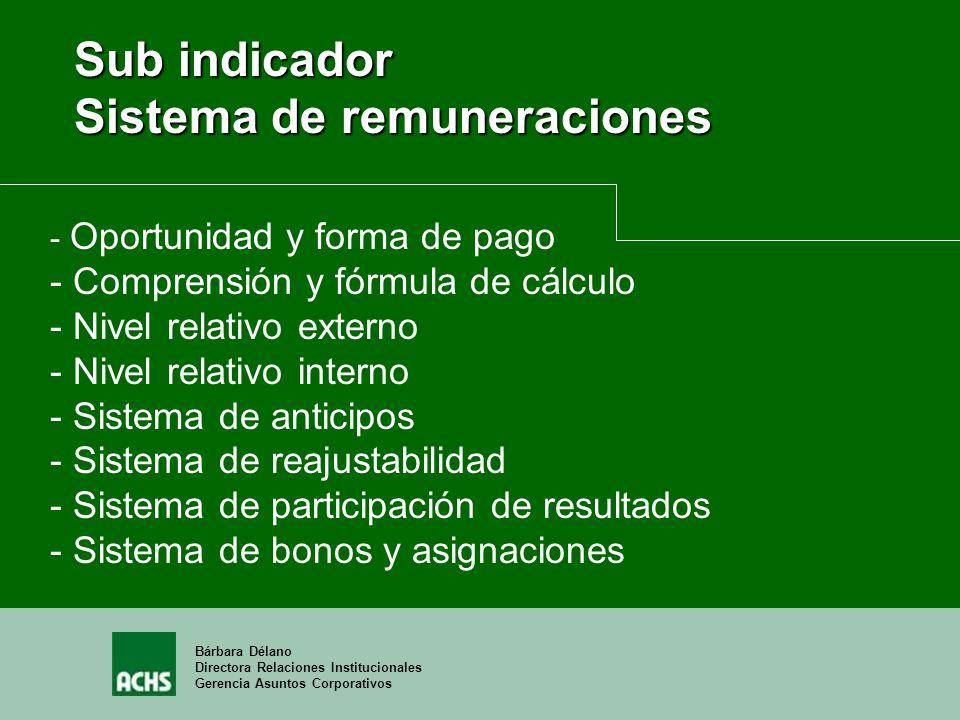 Bárbara Délano Directora Relaciones Institucionales Gerencia Asuntos Corporativos - Oportunidad y forma de pago - Comprensión y fórmula de cálculo - N