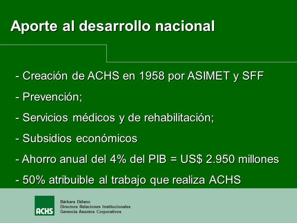 Bárbara Délano Directora Relaciones Institucionales Gerencia Asuntos Corporativos Aporte al desarrollo nacional - Creación de ACHS en 1958 por ASIMET