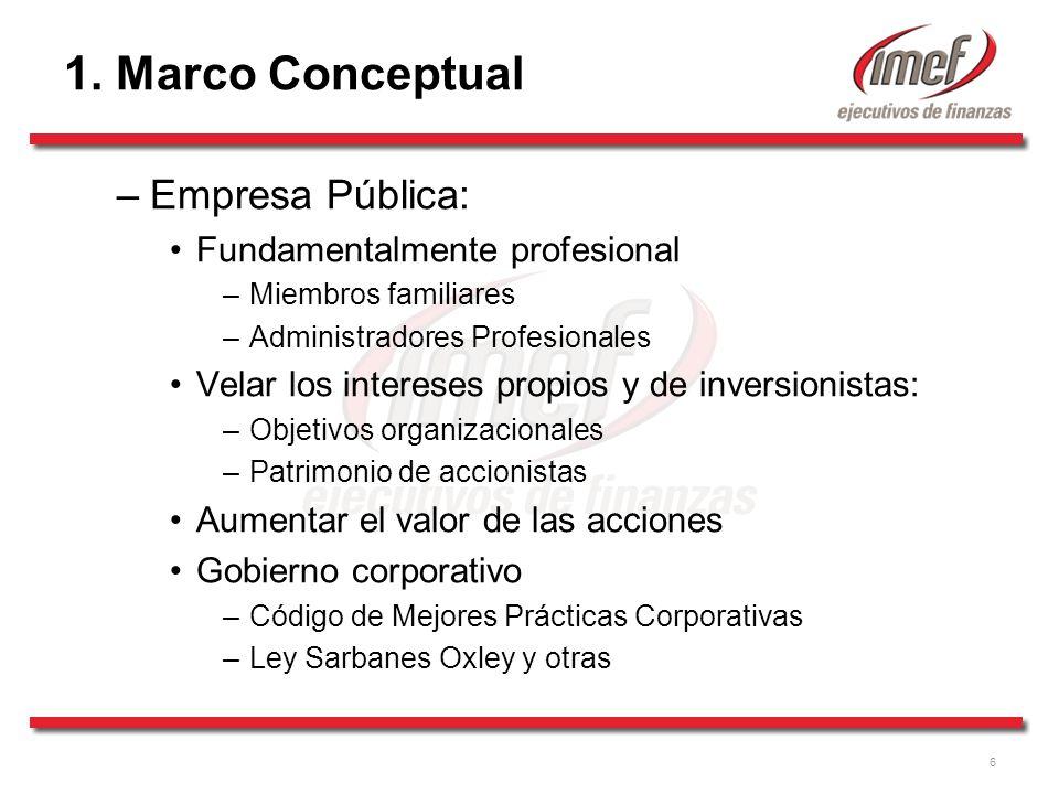 6 1. Marco Conceptual –Empresa Pública: Fundamentalmente profesional –Miembros familiares –Administradores Profesionales Velar los intereses propios y