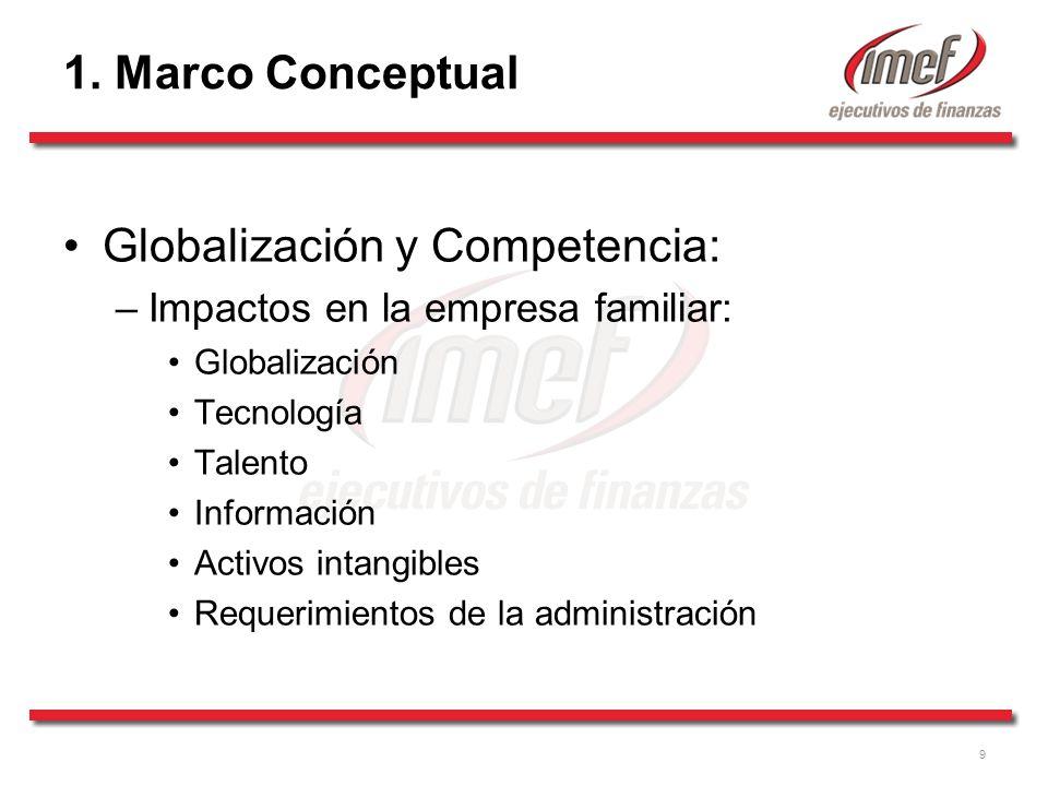 9 Globalización y Competencia: –Impactos en la empresa familiar: Globalización Tecnología Talento Información Activos intangibles Requerimientos de la administración