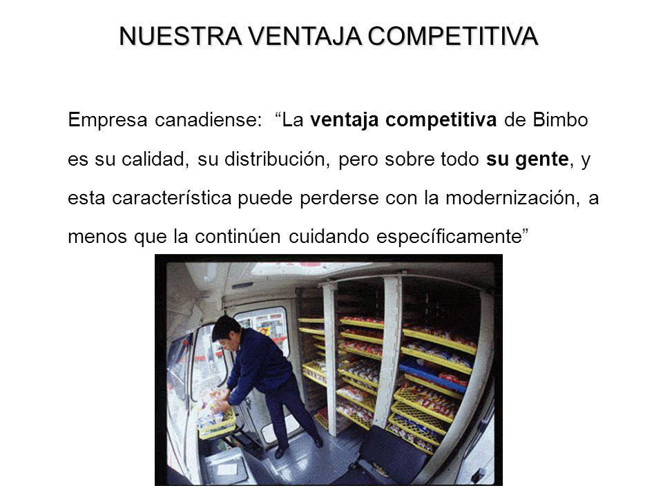 11 Empresa canadiense: La ventaja competitiva de Bimbo es su calidad, su distribución, pero sobre todo su gente, y esta característica puede perderse