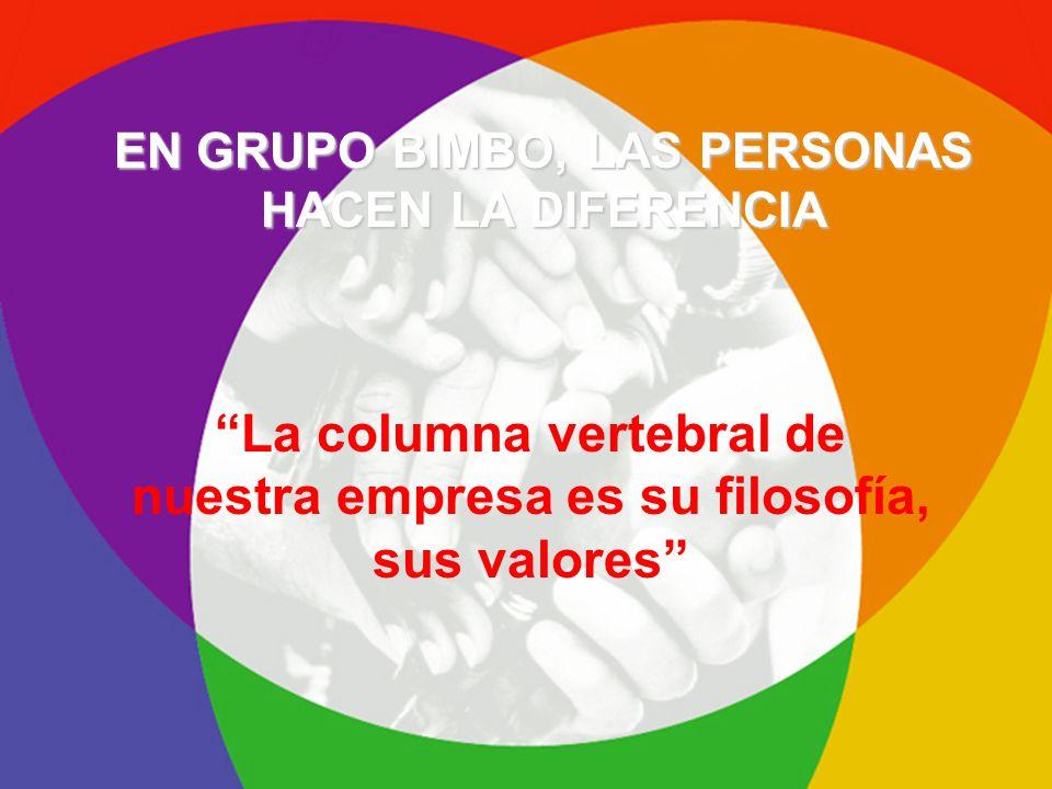 14 La columna vertebral de nuestra empresa es su filosofía, sus valores EN GRUPO BIMBO, LAS PERSONAS HACEN LA DIFERENCIA