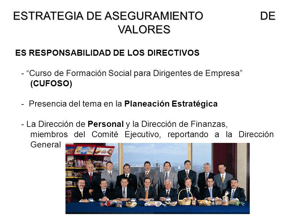 18 ES RESPONSABILIDAD DE LOS DIRECTIVOS - Curso de Formación Social para Dirigentes de Empresa (CUFOSO) - Presencia del tema en la Planeación Estratég