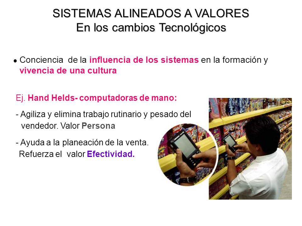 22 SISTEMAS ALINEADOS A VALORES En los cambios Tecnológicos Conciencia de la influencia de los sistemas en la formación y vivencia de una cultura Ej.