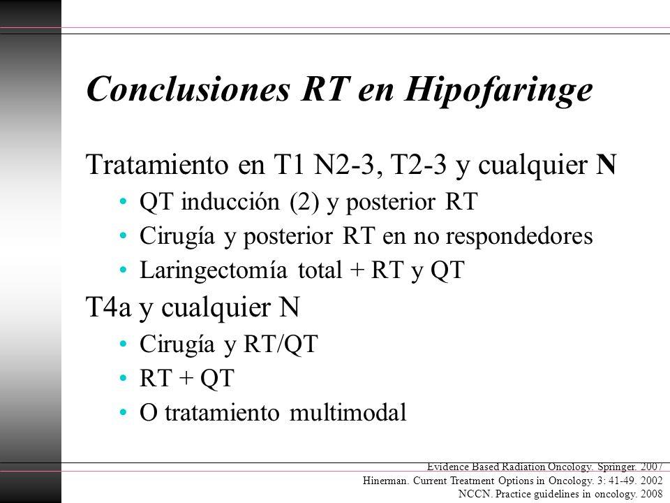 Conclusiones RT en Hipofaringe Tratamiento en T1 N2-3, T2-3 y cualquier N QT inducción (2) y posterior RT Cirugía y posterior RT en no respondedores L