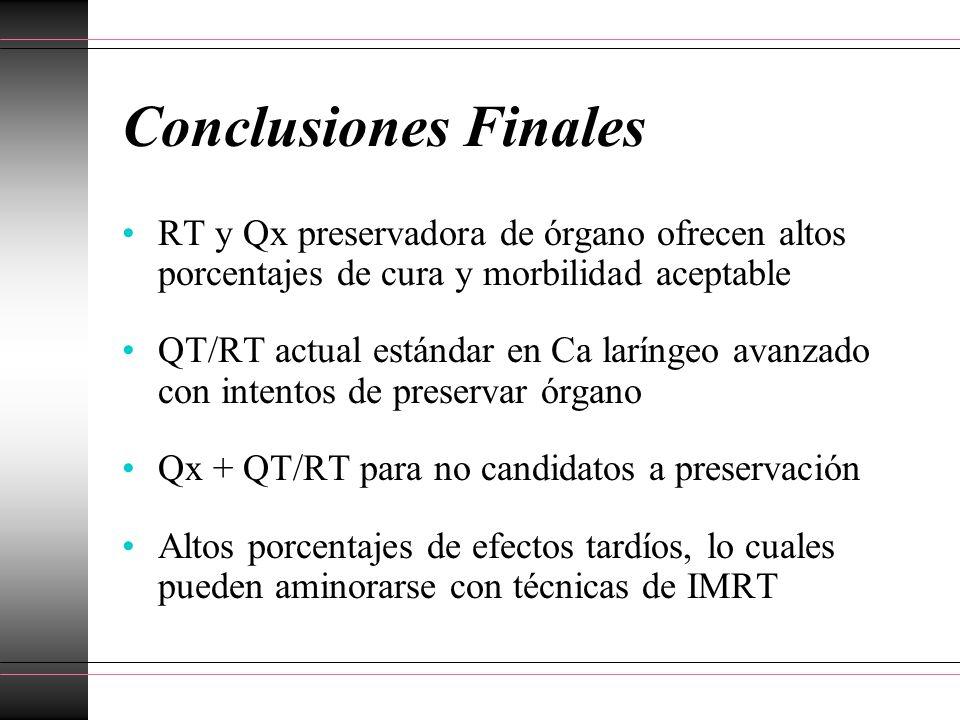 Conclusiones Finales RT y Qx preservadora de órgano ofrecen altos porcentajes de cura y morbilidad aceptable QT/RT actual estándar en Ca laríngeo avan