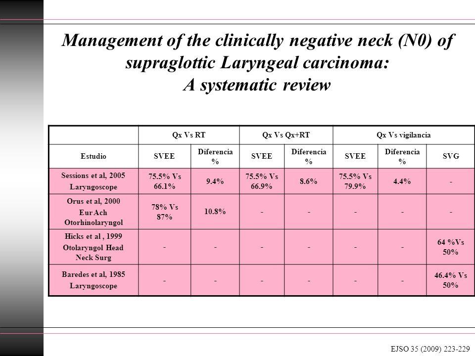 Management of the clinically negative neck (N0) of supraglottic Laryngeal carcinoma: A systematic review Qx Vs RTQx Vs Qx+RTQx Vs vigilancia EstudioSV