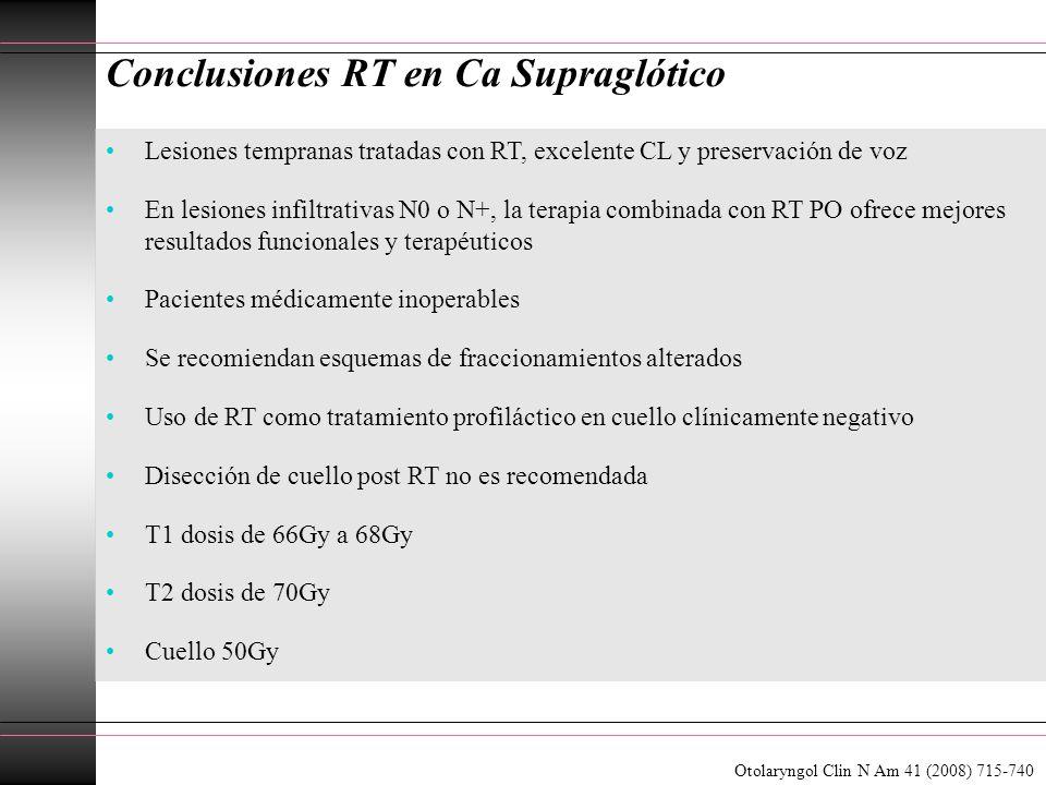 Conclusiones RT en Ca Supraglótico Otolaryngol Clin N Am 41 (2008) 715-740 Lesiones tempranas tratadas con RT, excelente CL y preservación de voz En l