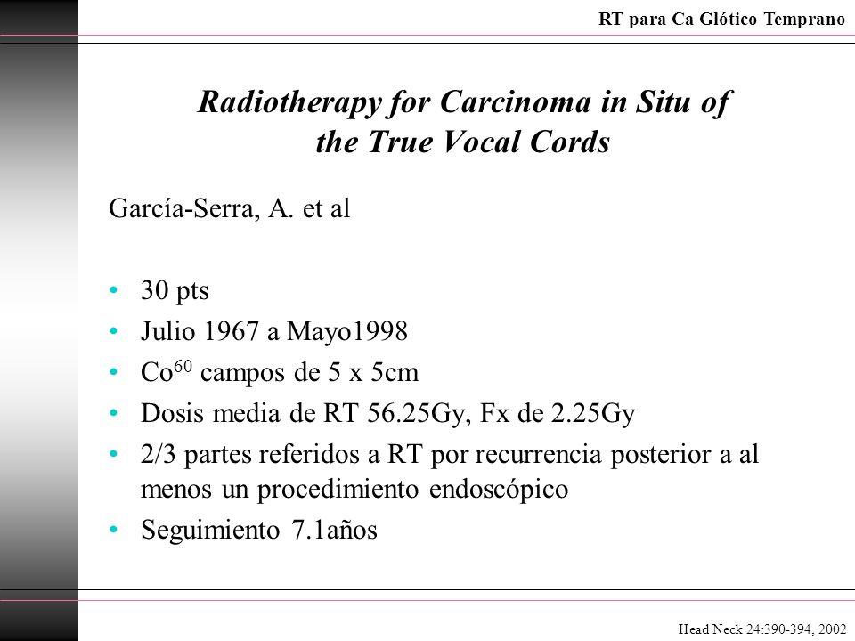 Radiotherapy for Carcinoma in Situ of the True Vocal Cords García-Serra, A. et al 30 pts Julio 1967 a Mayo1998 Co 60 campos de 5 x 5cm Dosis media de